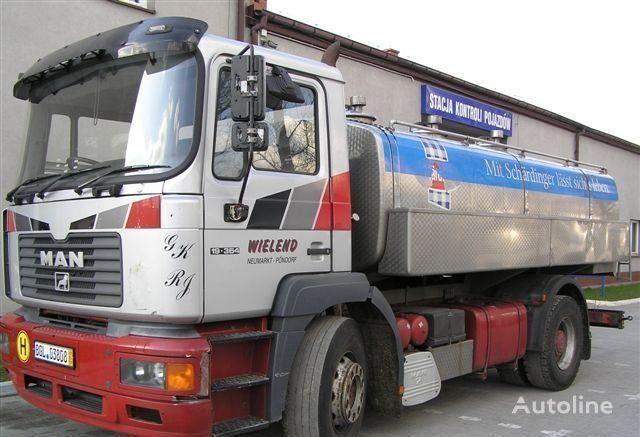 MAN 19.364 transporte de leche