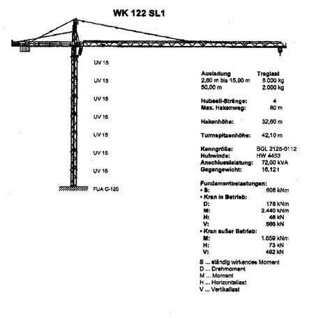 MAN Wolff 122SL grúa torre