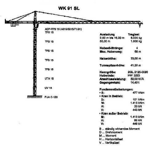 MAN Wolff 91SL grúa torre
