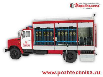 ZIL AGT-1 Avtomobil gazovogo tusheniya    coche de bomberos del tanque