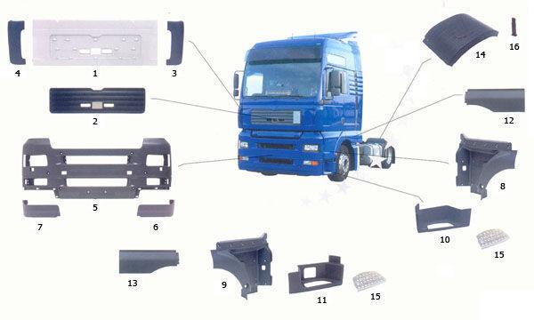 81615100399. 81615100401,81615100400 estribo para MAN TGA camión nuevo