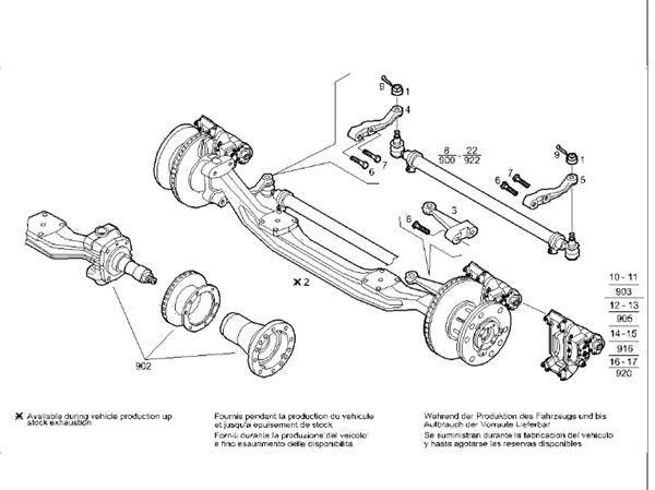 Eje Delantero Completo Iveco Stralis AS 440S48 (7184194) eje para IVECO Stralis AS 440S48 camión
